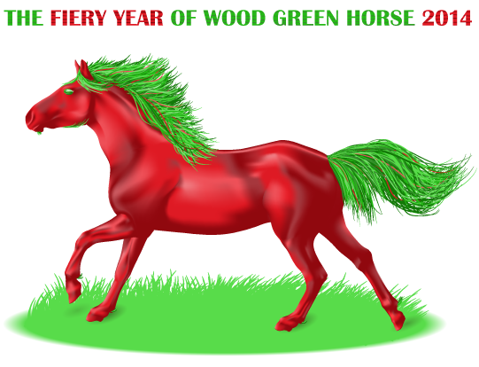 The Fiery Year of Wood Green Horse 2014. Interactive Forecast
